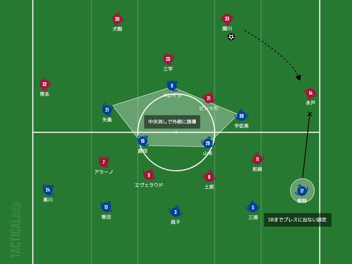 f:id:football-analyst:20210725081300p:plain