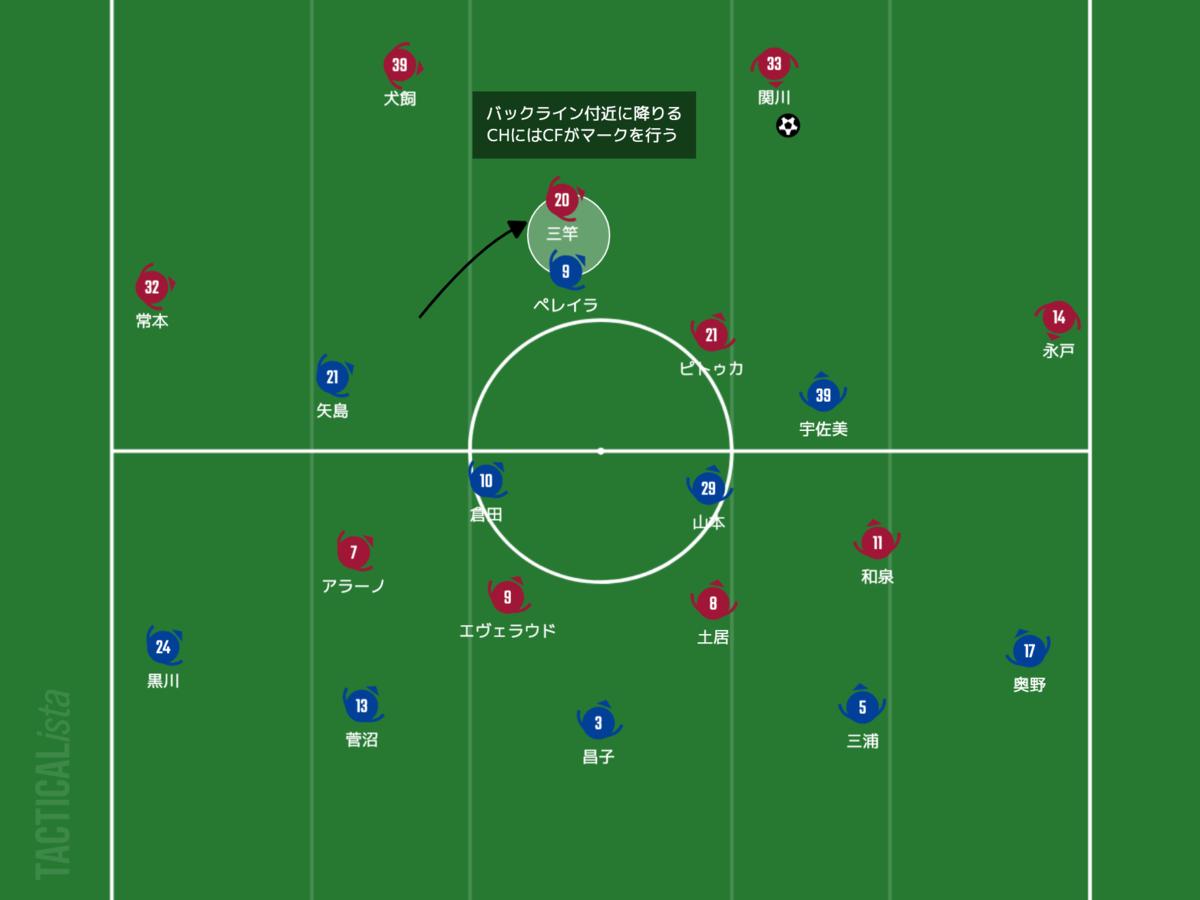 f:id:football-analyst:20210725082309p:plain