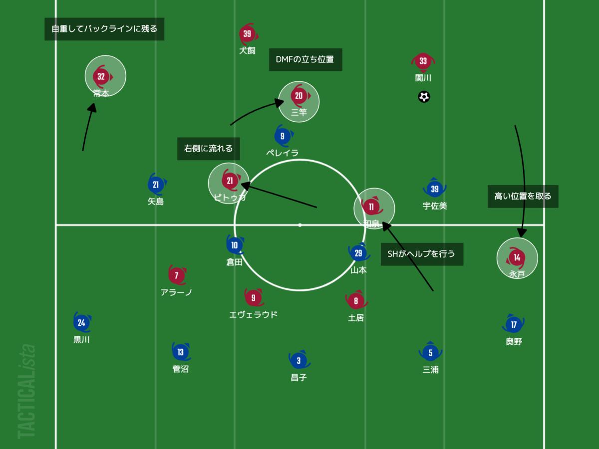 f:id:football-analyst:20210725083335p:plain