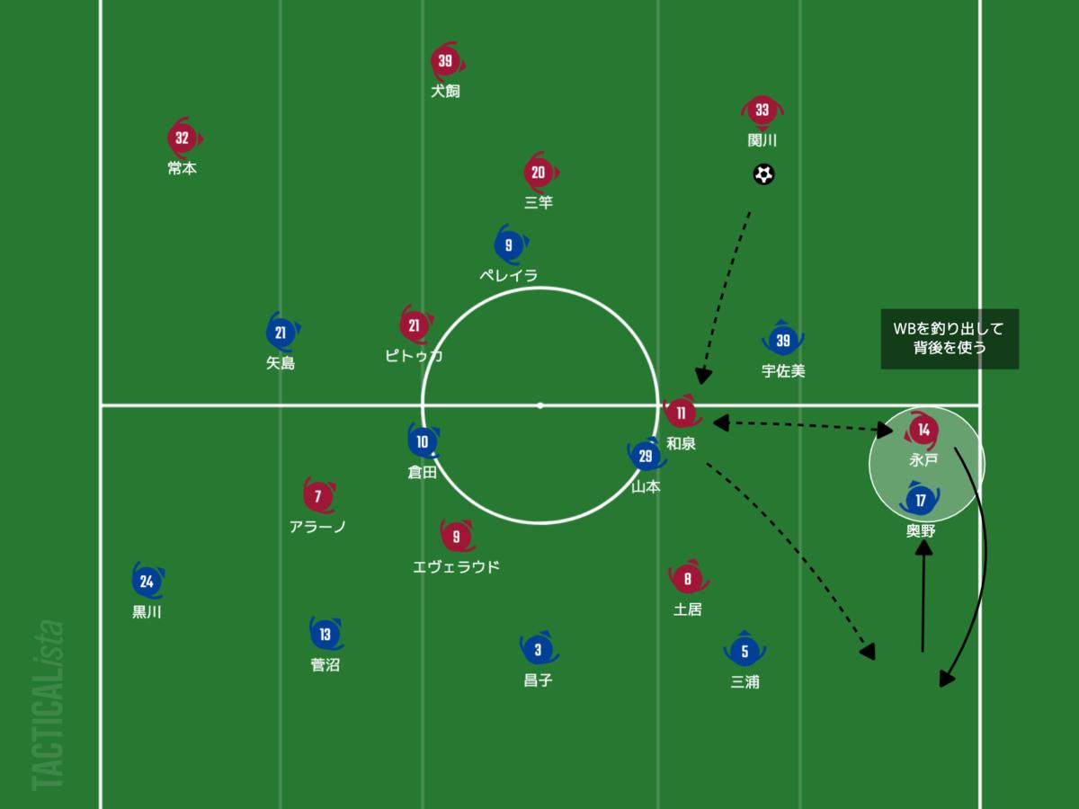 f:id:football-analyst:20210725083908p:plain