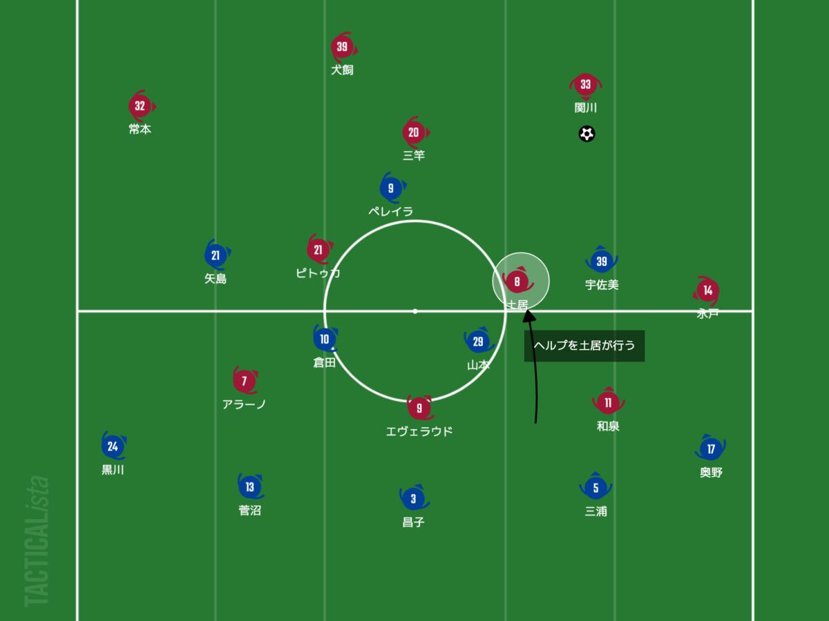f:id:football-analyst:20210725084629p:plain