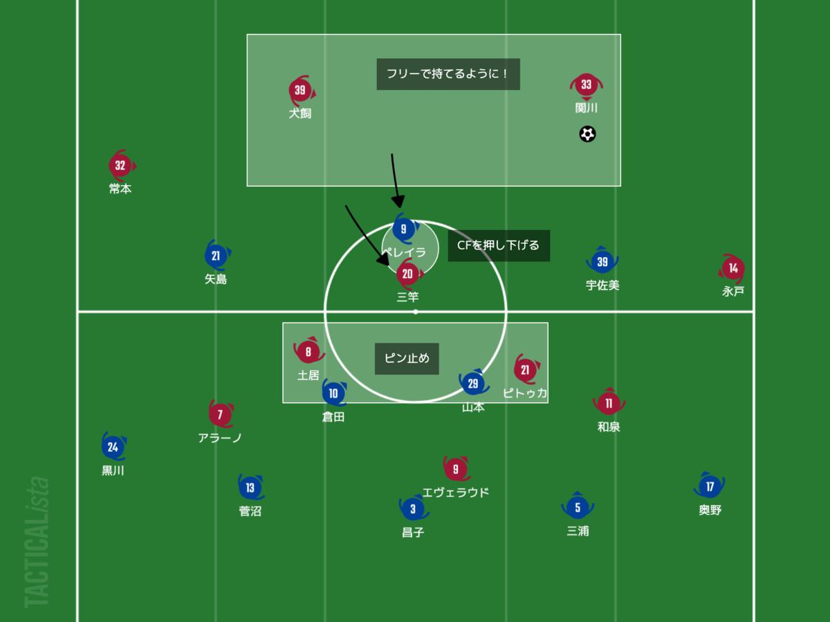 f:id:football-analyst:20210725085034p:plain