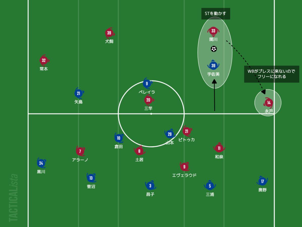 f:id:football-analyst:20210725085357p:plain