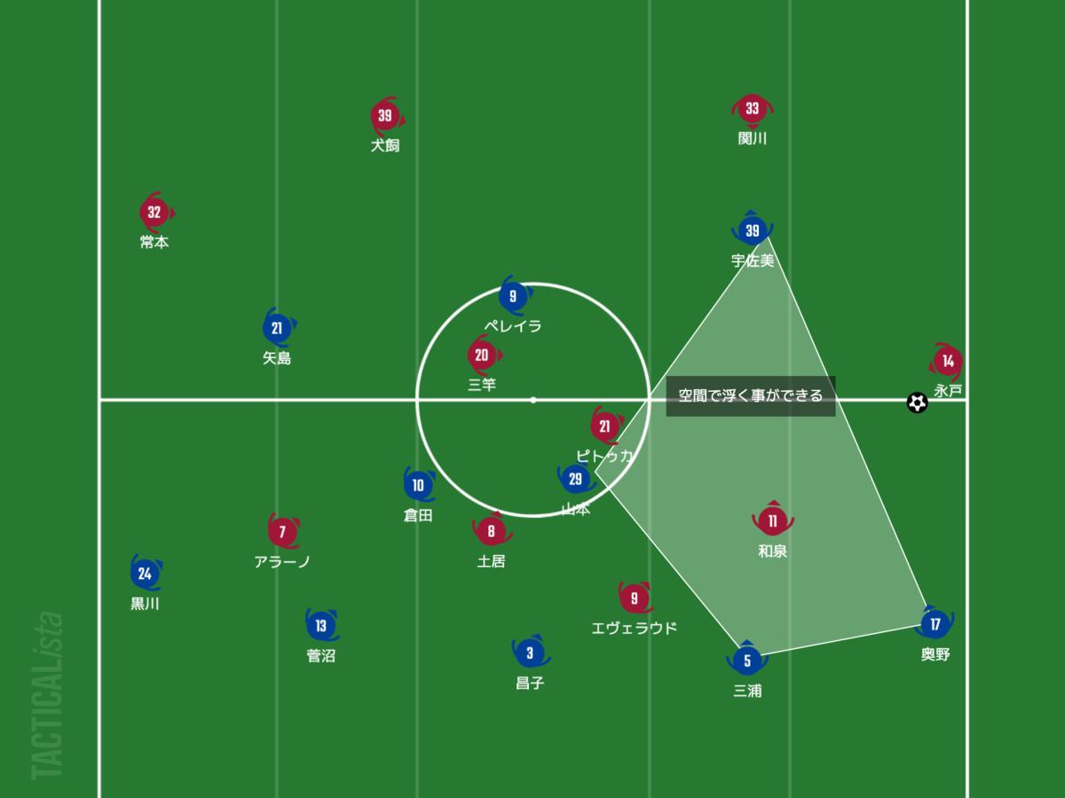 f:id:football-analyst:20210725085544p:plain