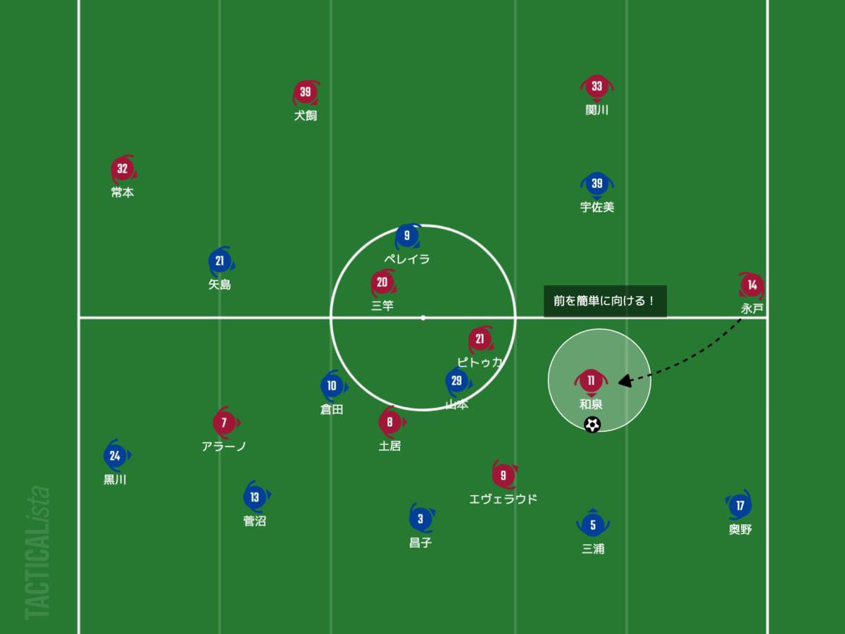 f:id:football-analyst:20210725085901p:plain