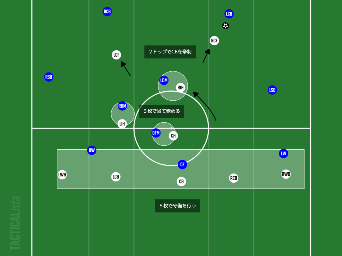 f:id:football-analyst:20210731214803p:plain