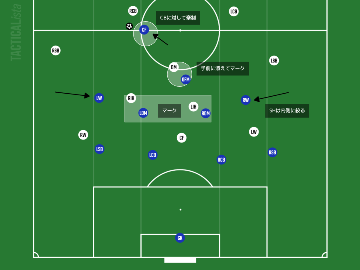 f:id:football-analyst:20210805081908p:plain