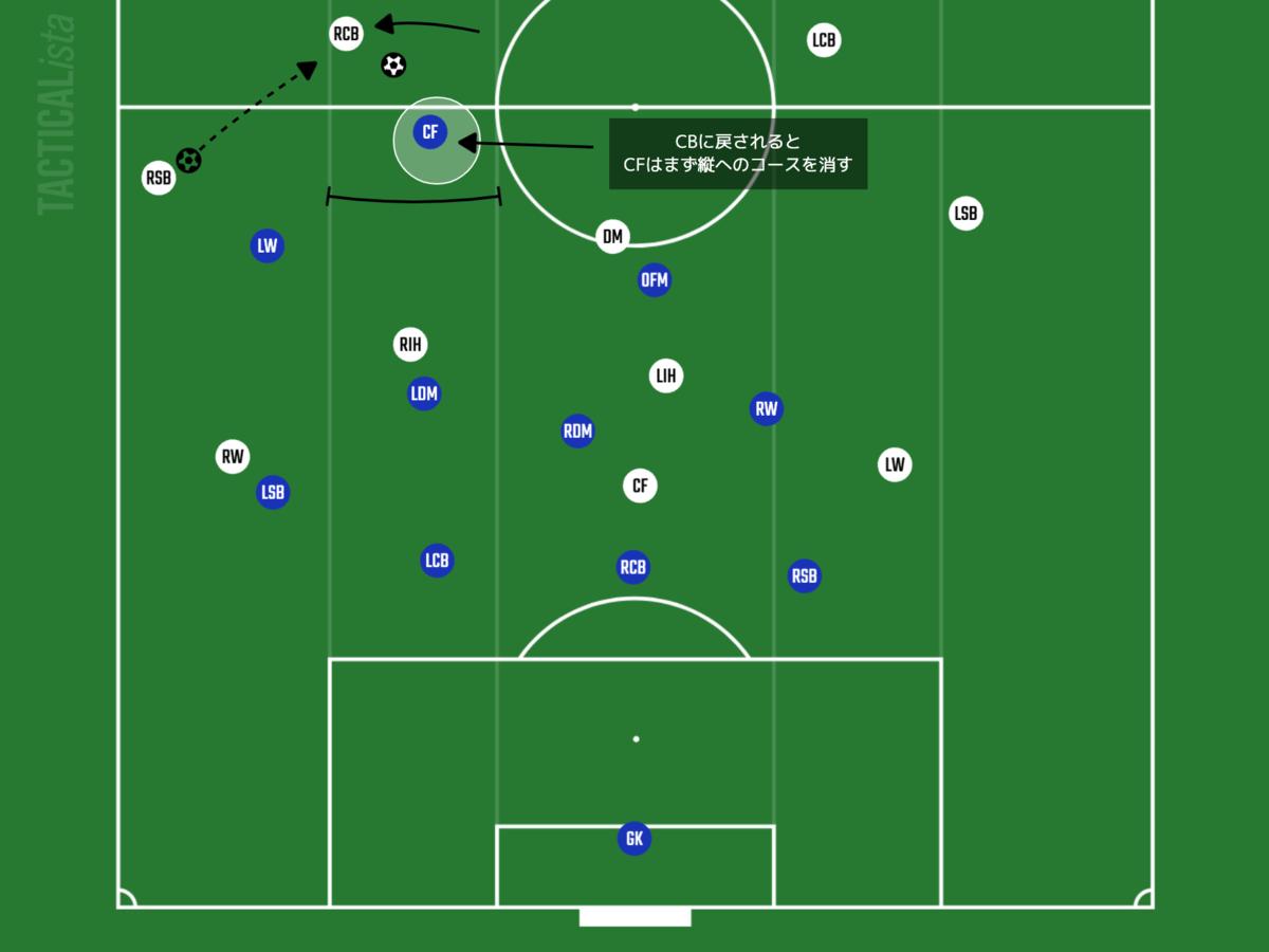 f:id:football-analyst:20210805083650p:plain