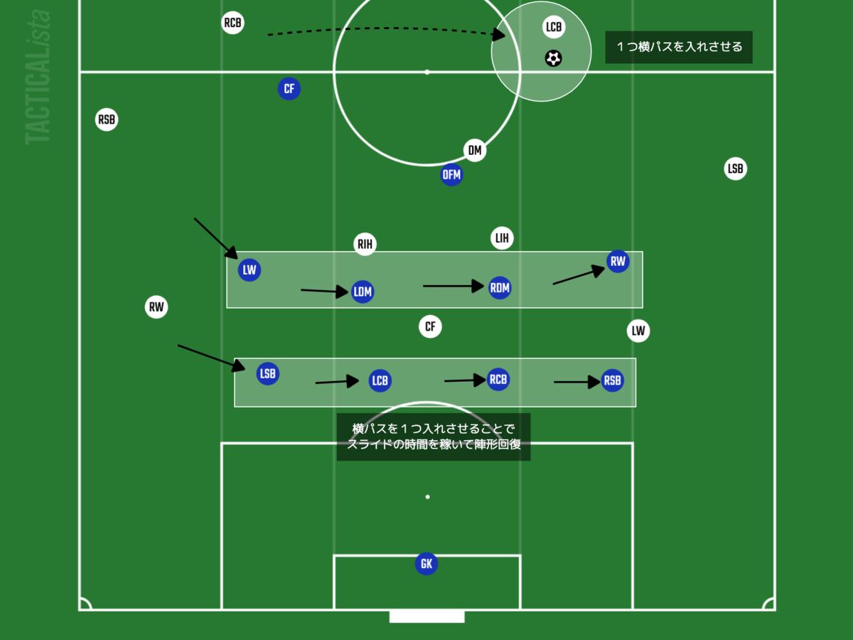 f:id:football-analyst:20210805084727p:plain