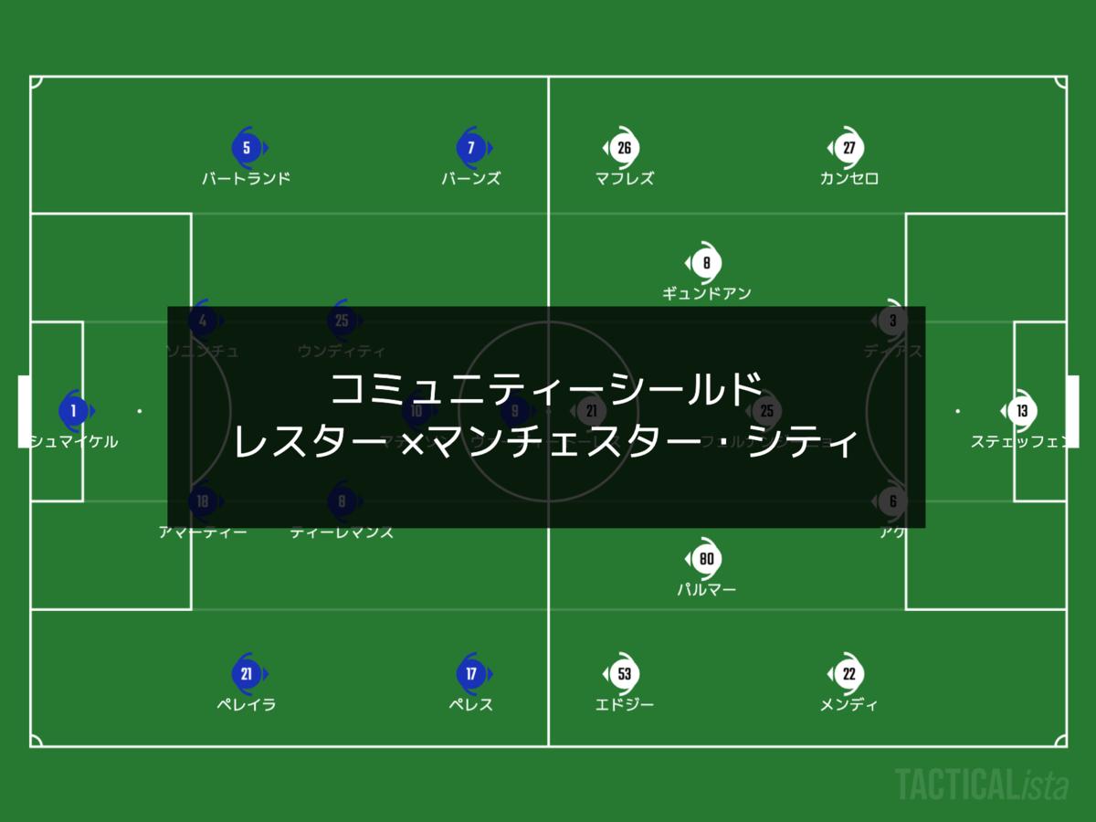 f:id:football-analyst:20210808135734p:plain