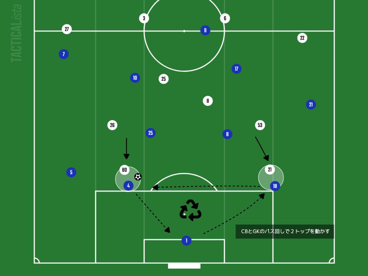 f:id:football-analyst:20210808144446p:plain