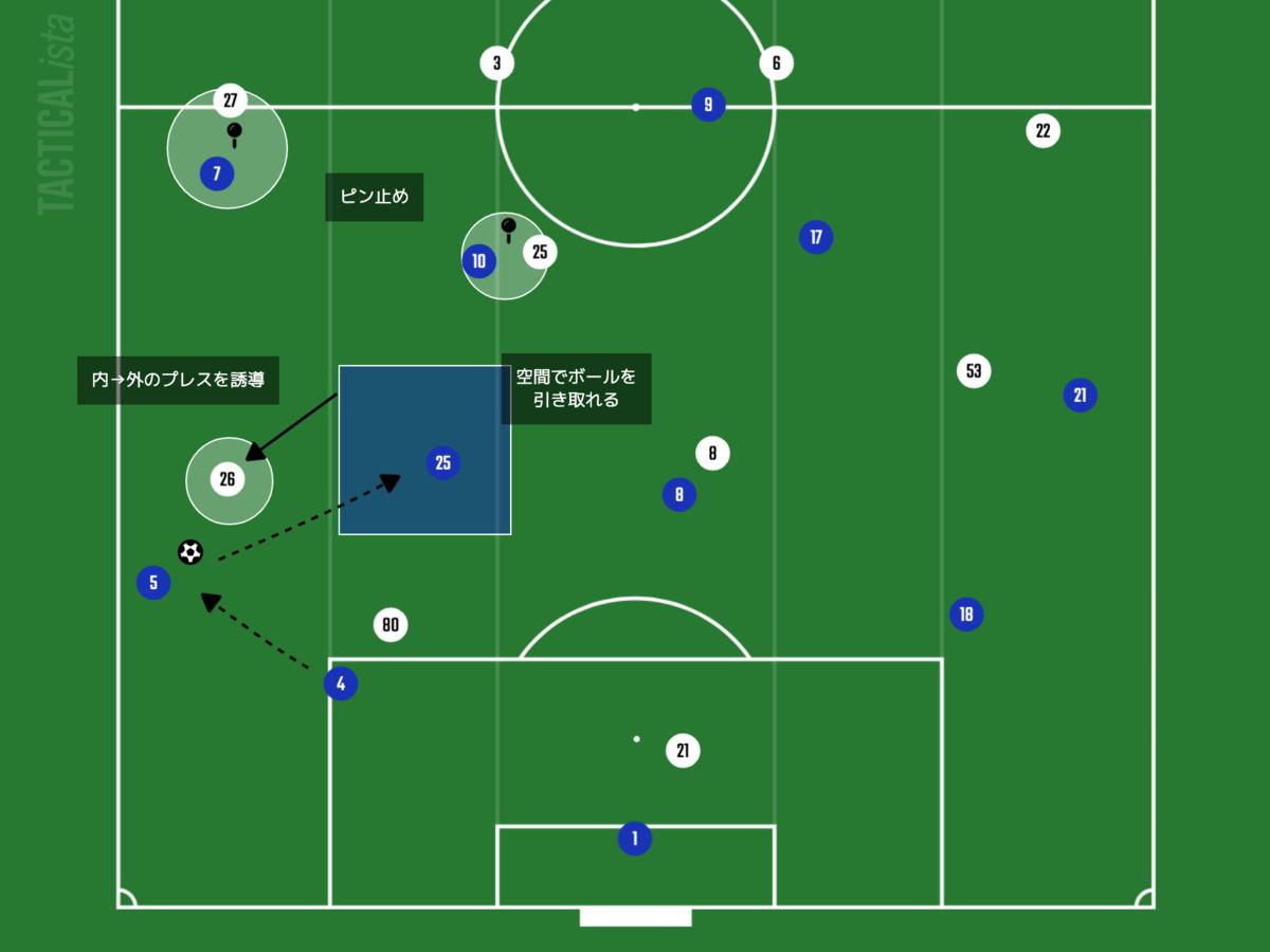 f:id:football-analyst:20210808151555p:plain