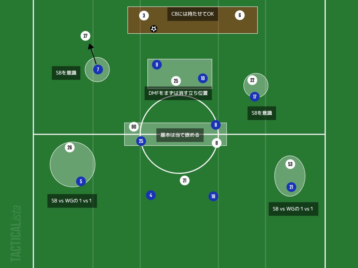 f:id:football-analyst:20210808154342p:plain