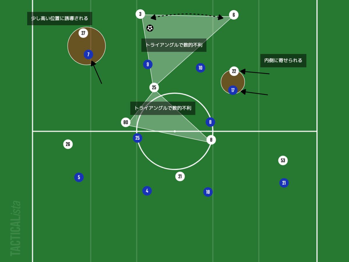 f:id:football-analyst:20210808160201p:plain