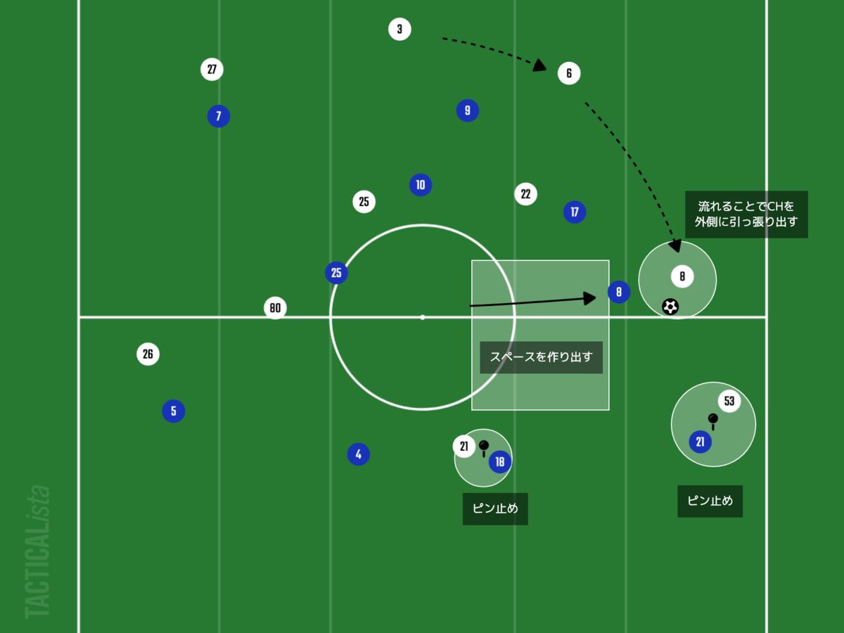 f:id:football-analyst:20210808165624p:plain