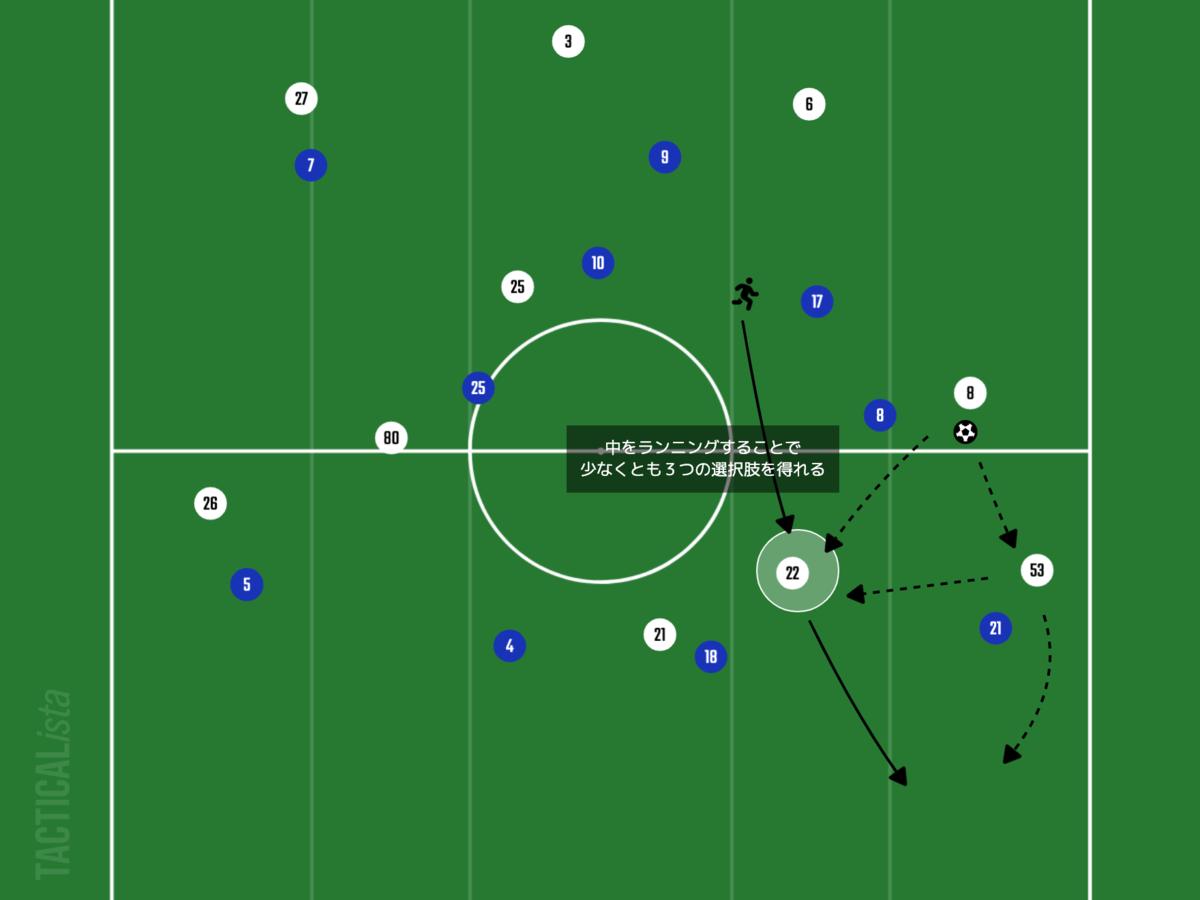 f:id:football-analyst:20210808174058p:plain