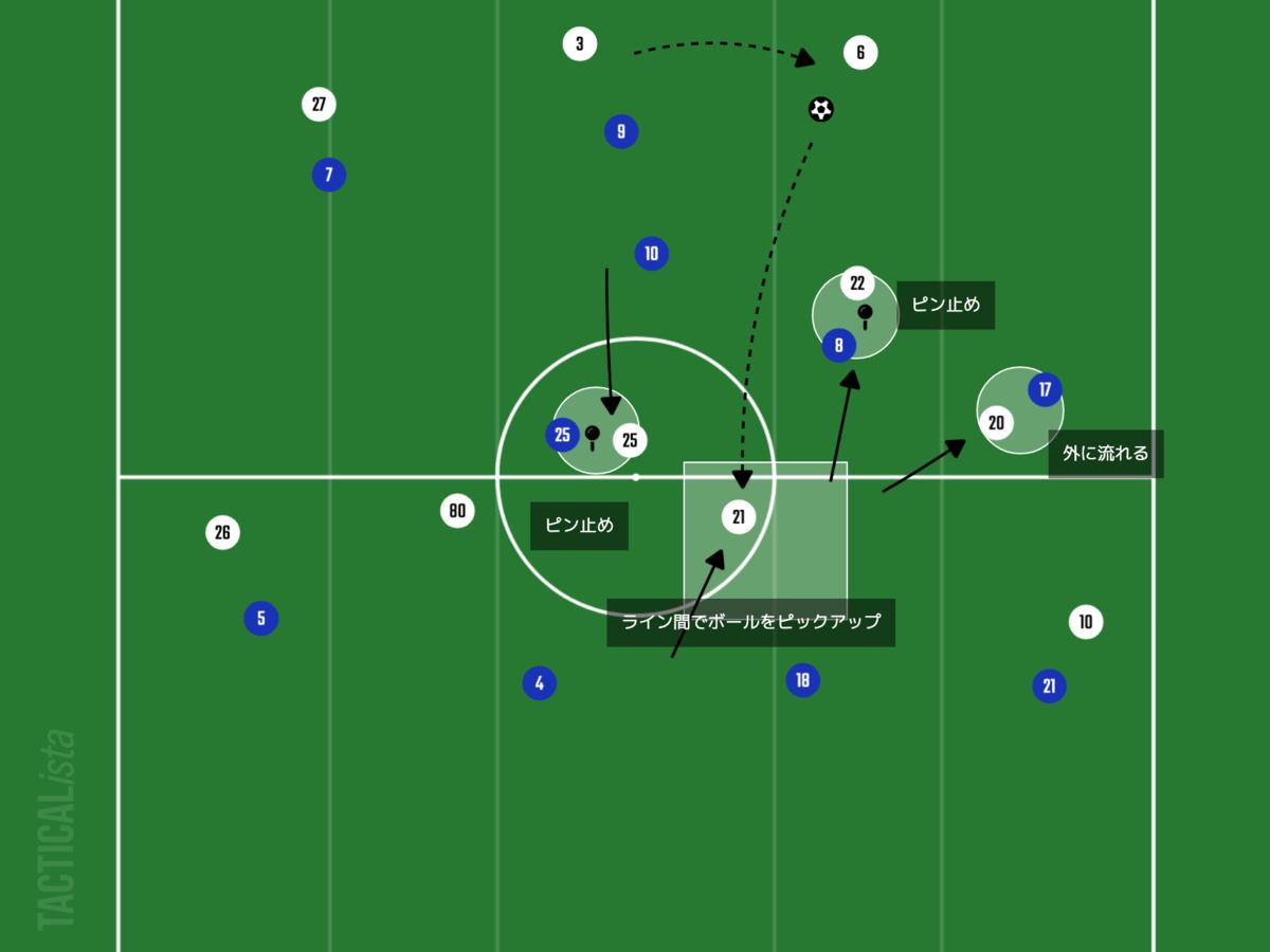 f:id:football-analyst:20210808181825p:plain