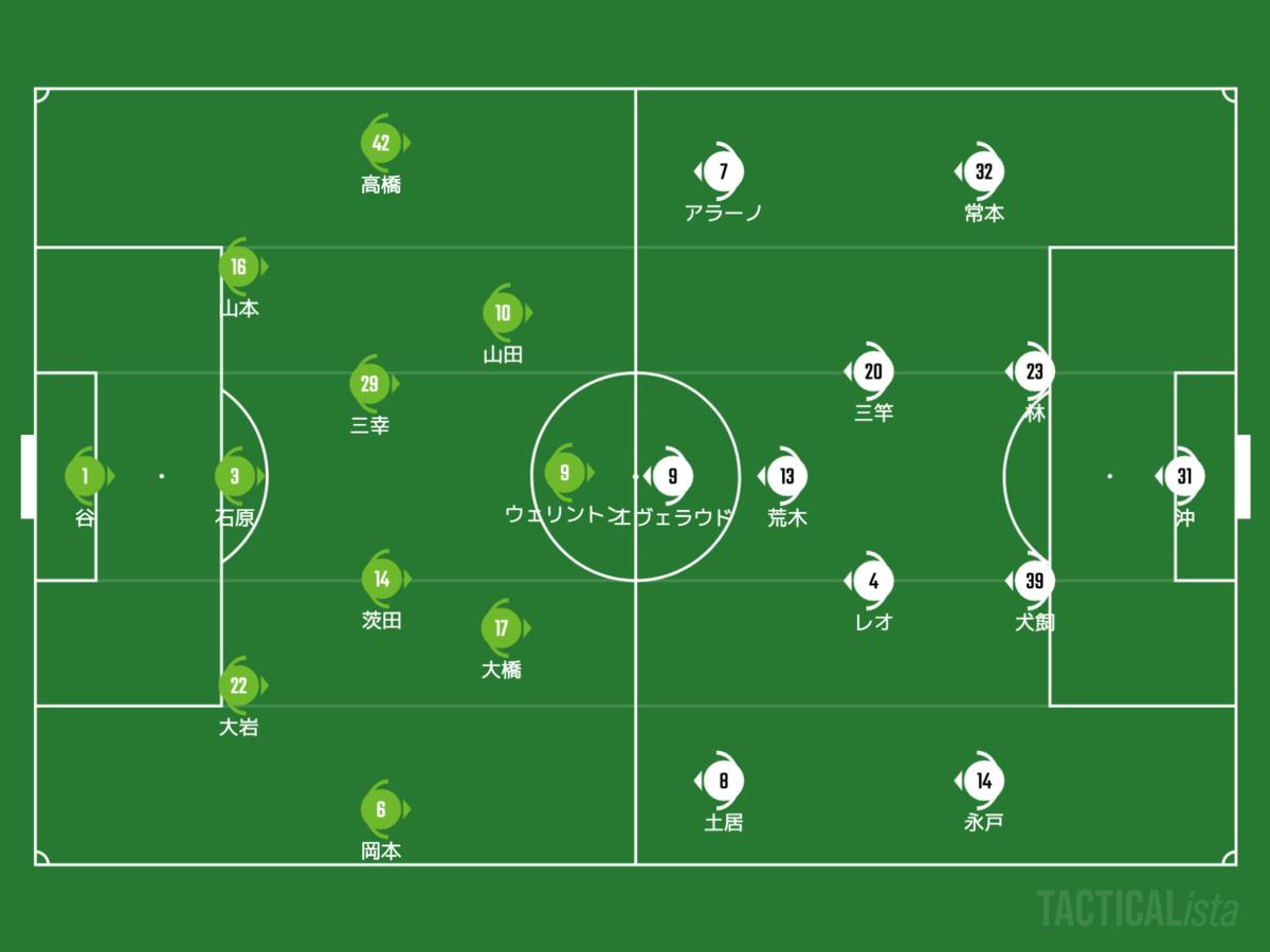 f:id:football-analyst:20210809214607p:plain