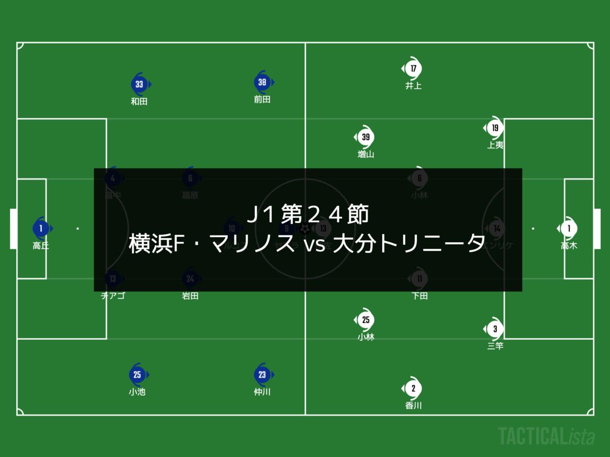 f:id:football-analyst:20210819210439p:plain