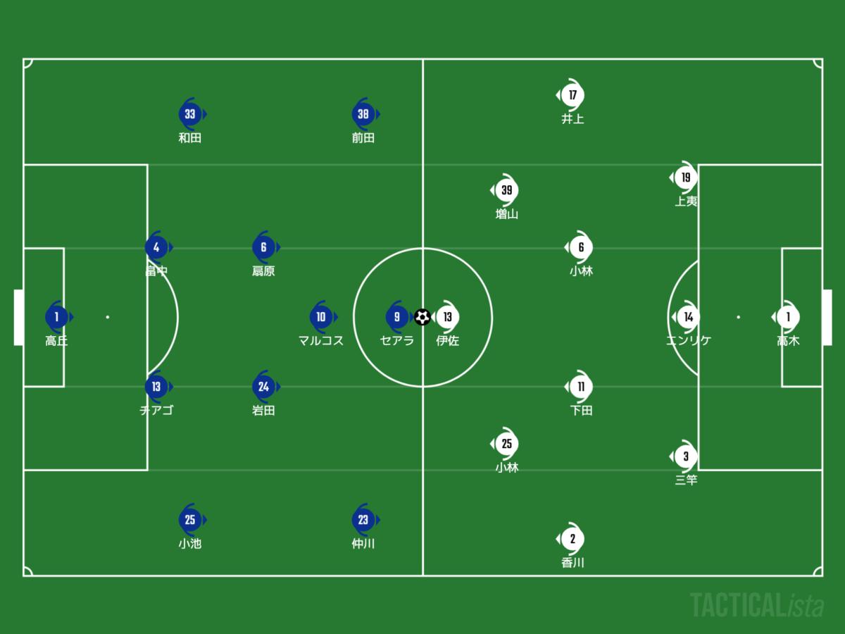 f:id:football-analyst:20210819210627p:plain