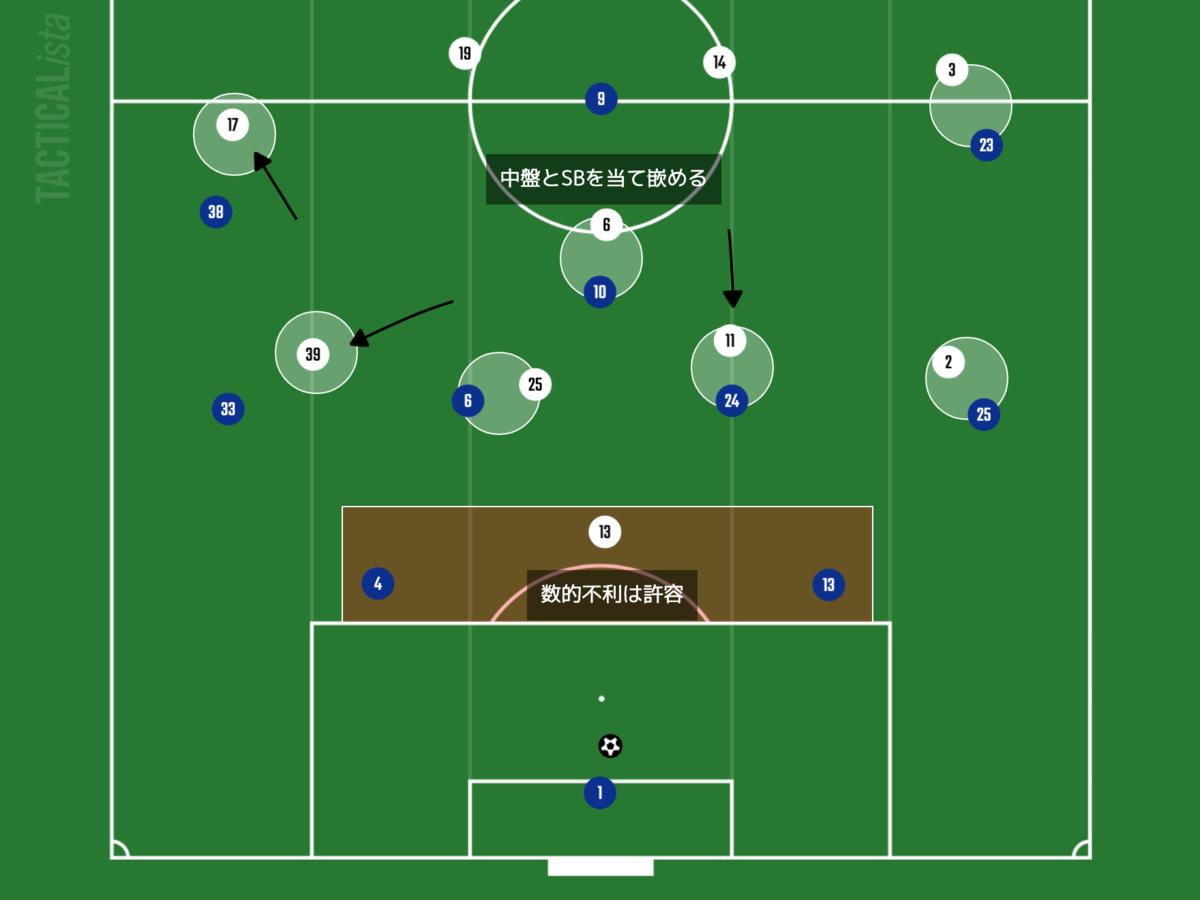 f:id:football-analyst:20210819213025p:plain