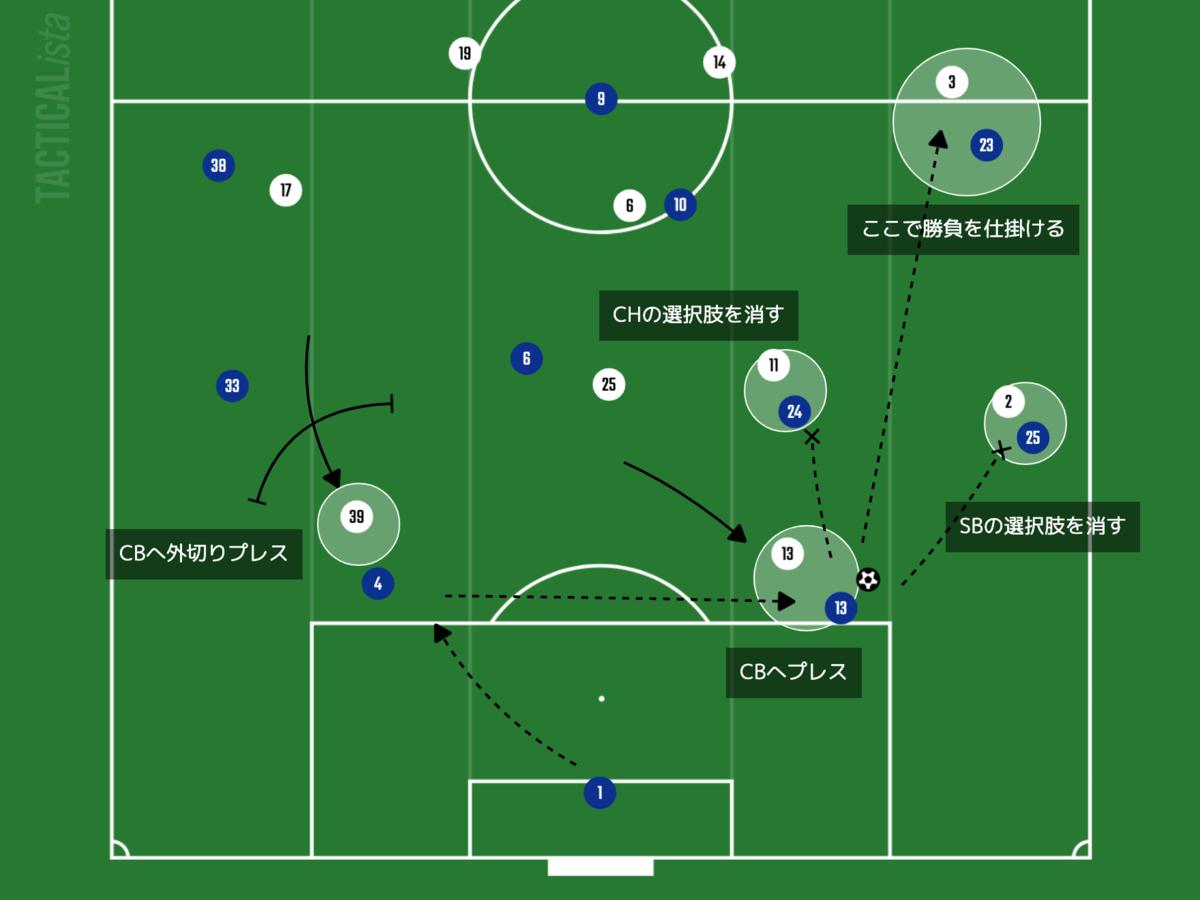 f:id:football-analyst:20210819215436p:plain