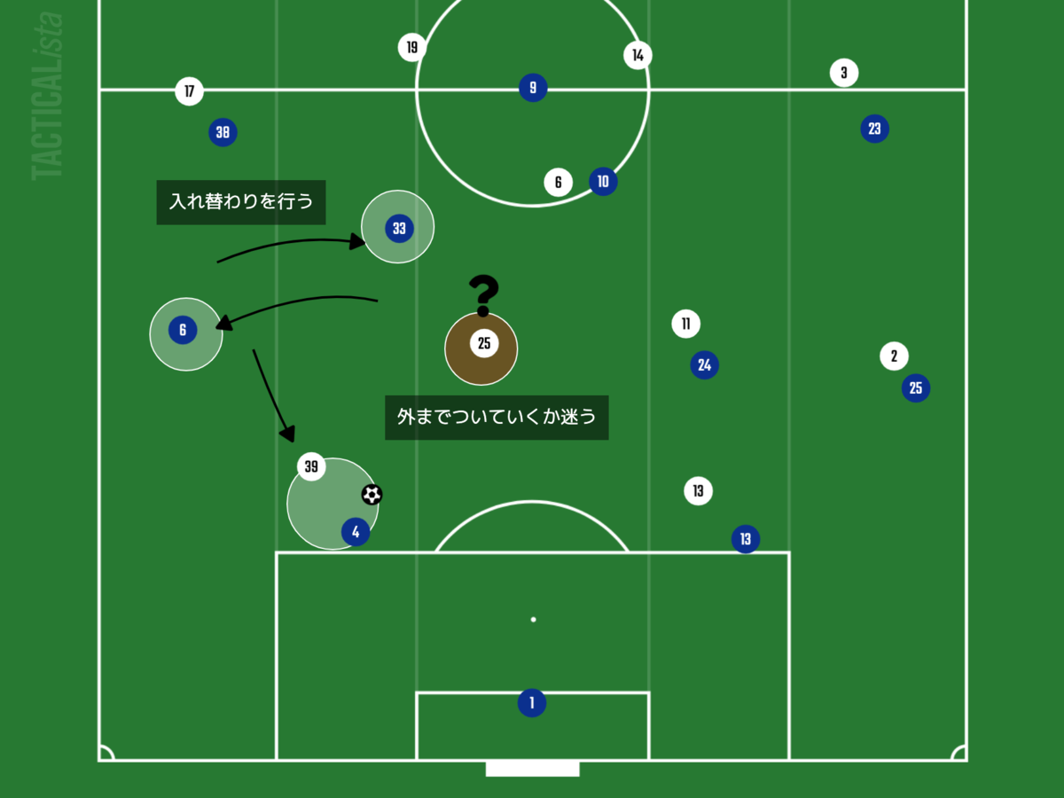 f:id:football-analyst:20210819225350p:plain