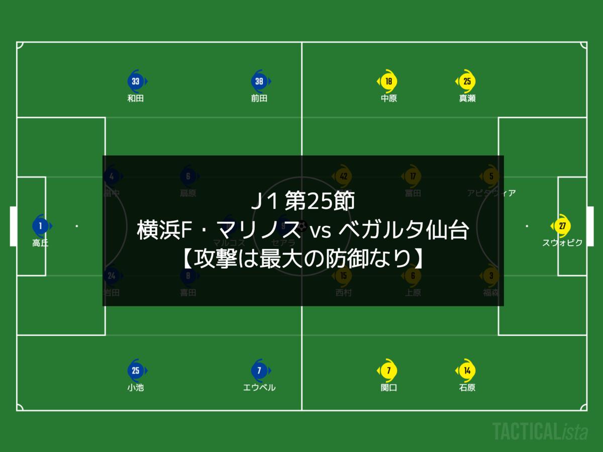 f:id:football-analyst:20210822182640p:plain