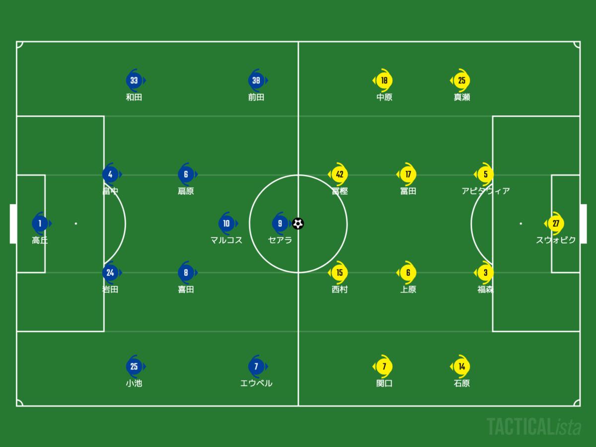 f:id:football-analyst:20210822183057p:plain