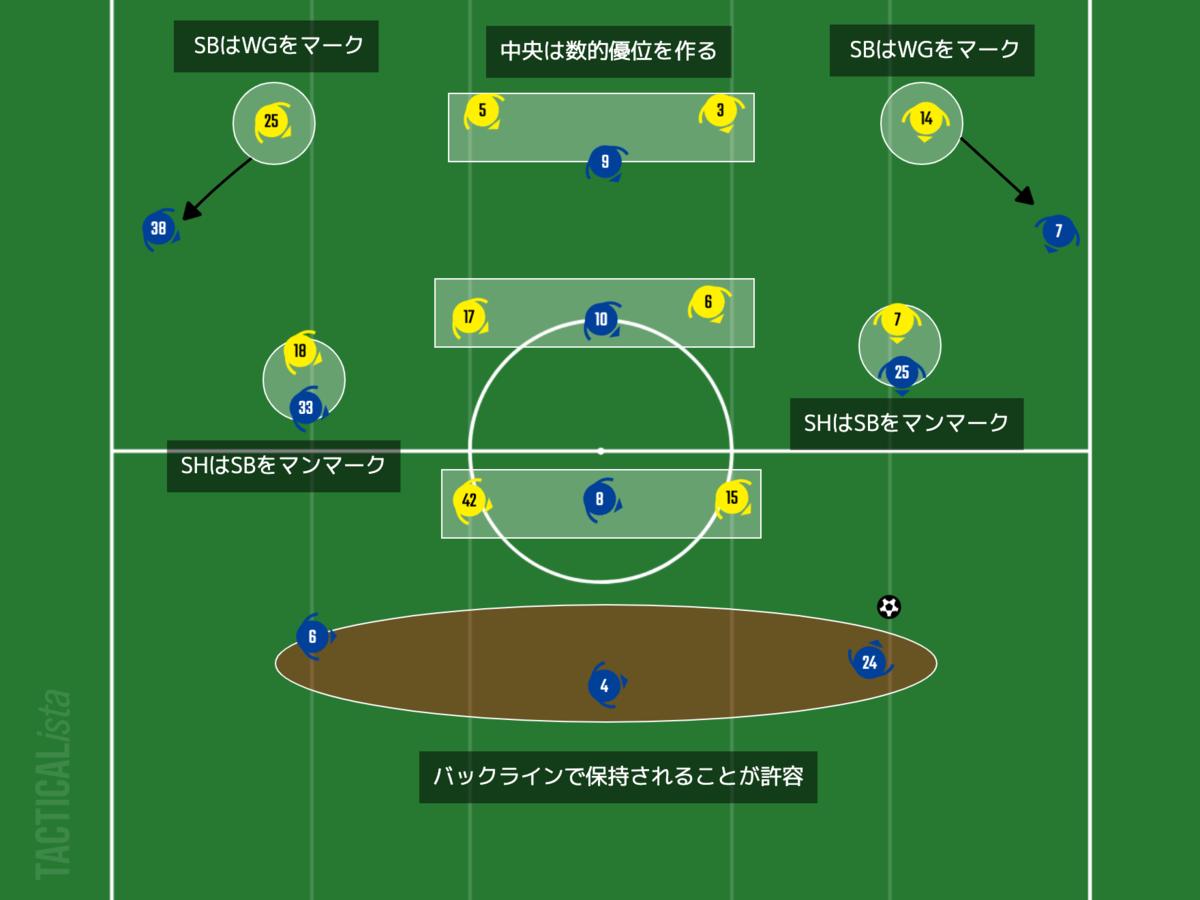 f:id:football-analyst:20210822184640p:plain