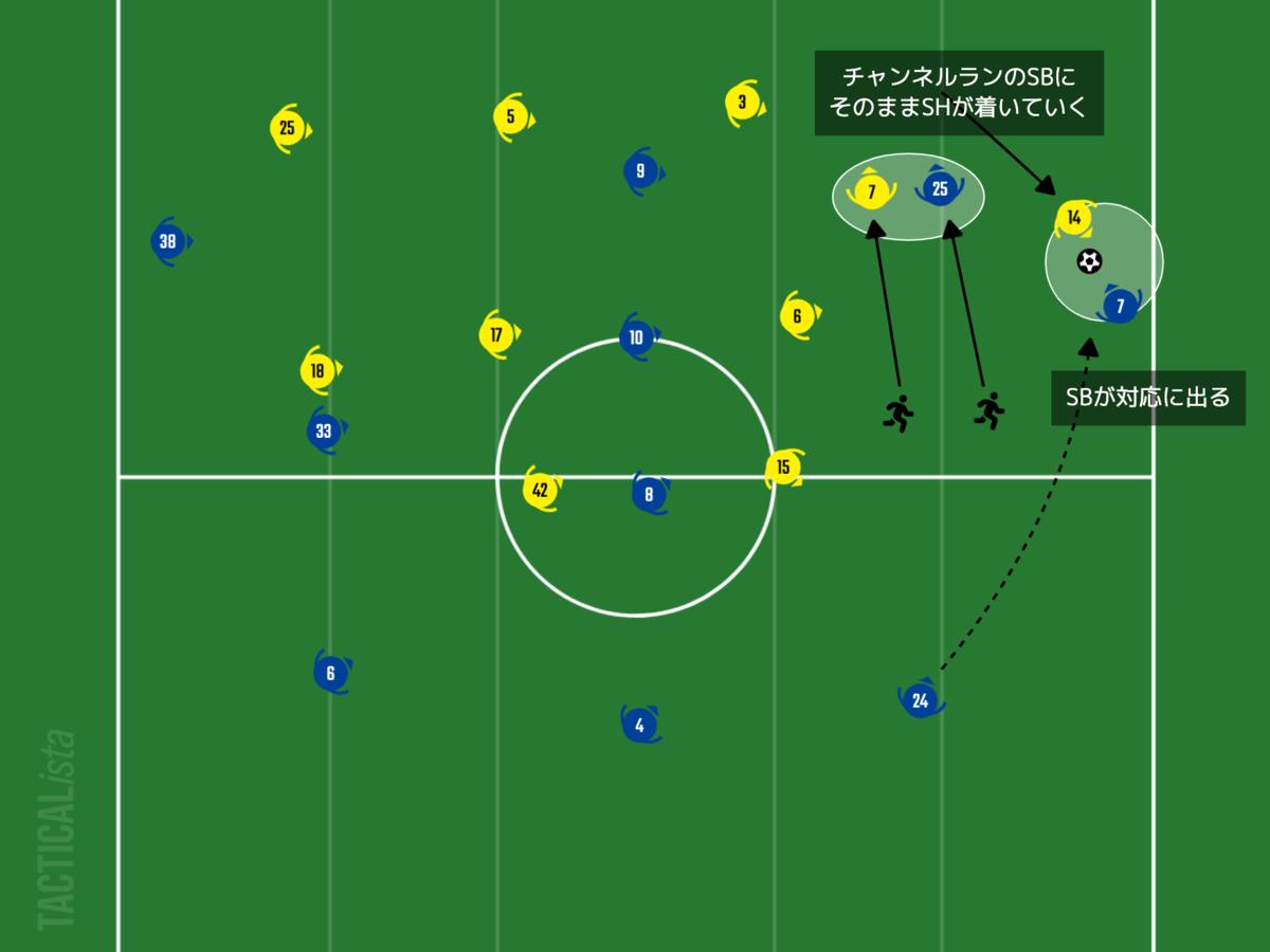 f:id:football-analyst:20210822185957p:plain