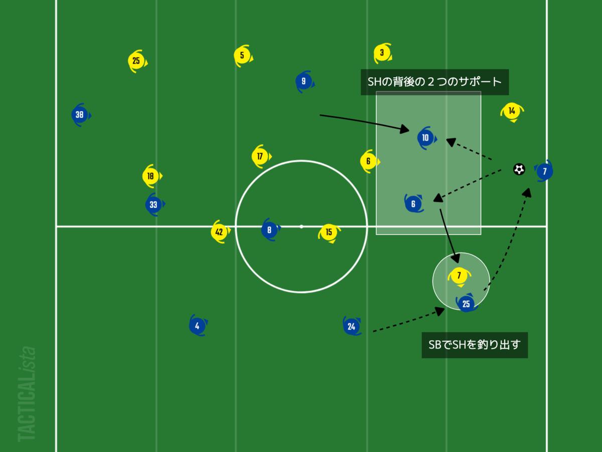 f:id:football-analyst:20210822193718p:plain