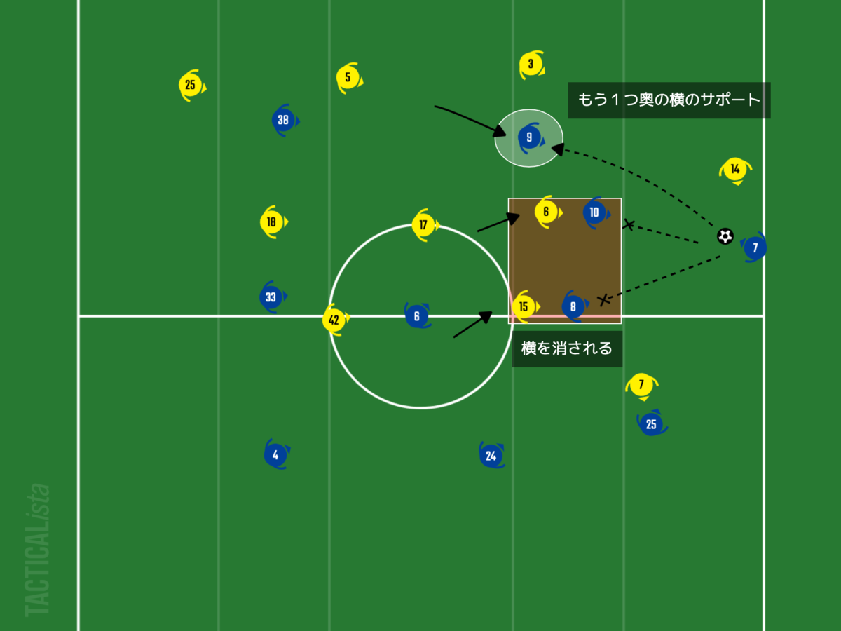 f:id:football-analyst:20210822195447p:plain