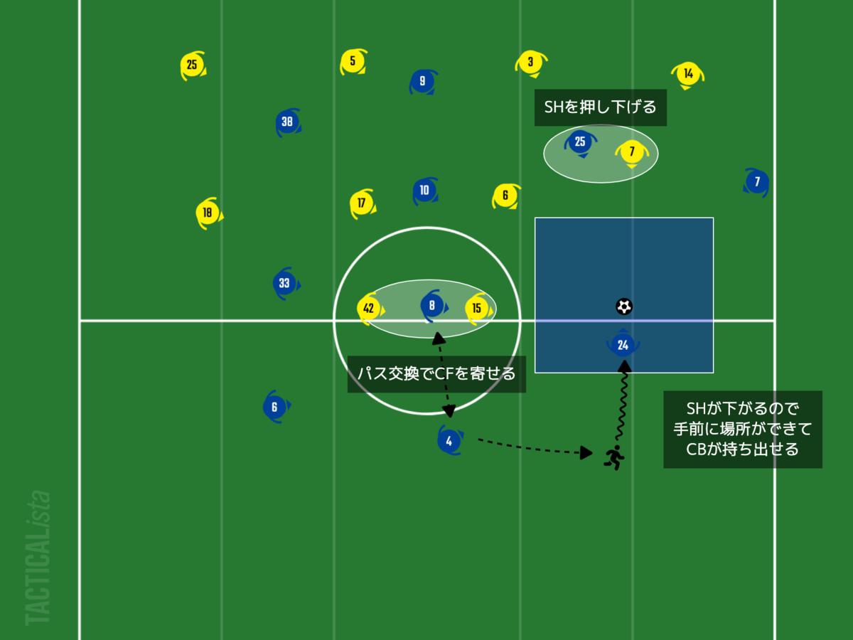 f:id:football-analyst:20210822201956p:plain