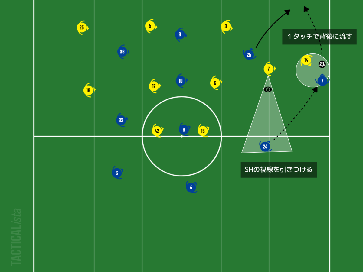 f:id:football-analyst:20210822202824p:plain