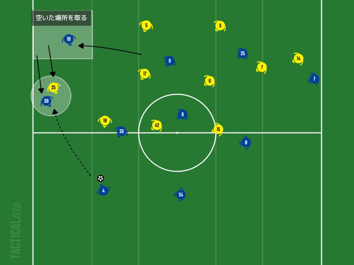 f:id:football-analyst:20210822204434p:plain
