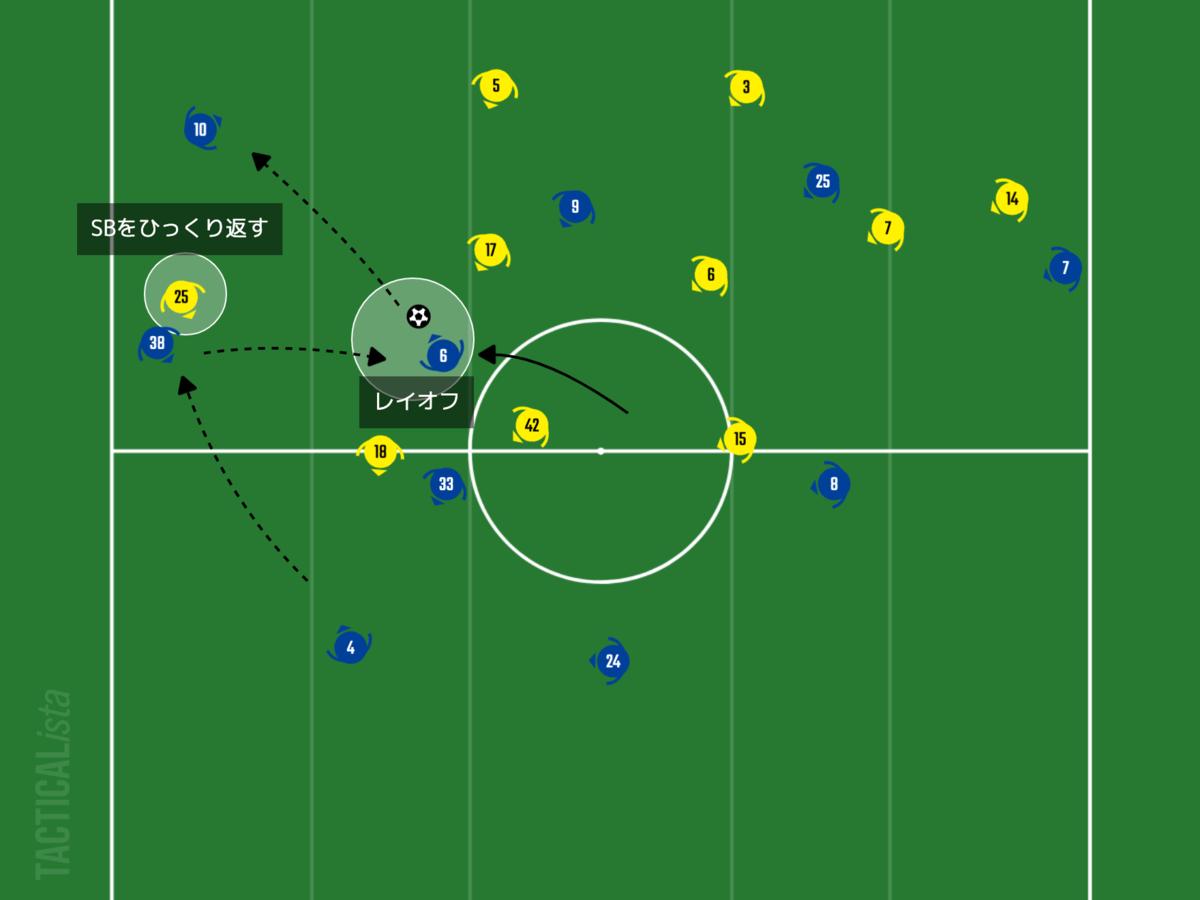 f:id:football-analyst:20210822204628p:plain