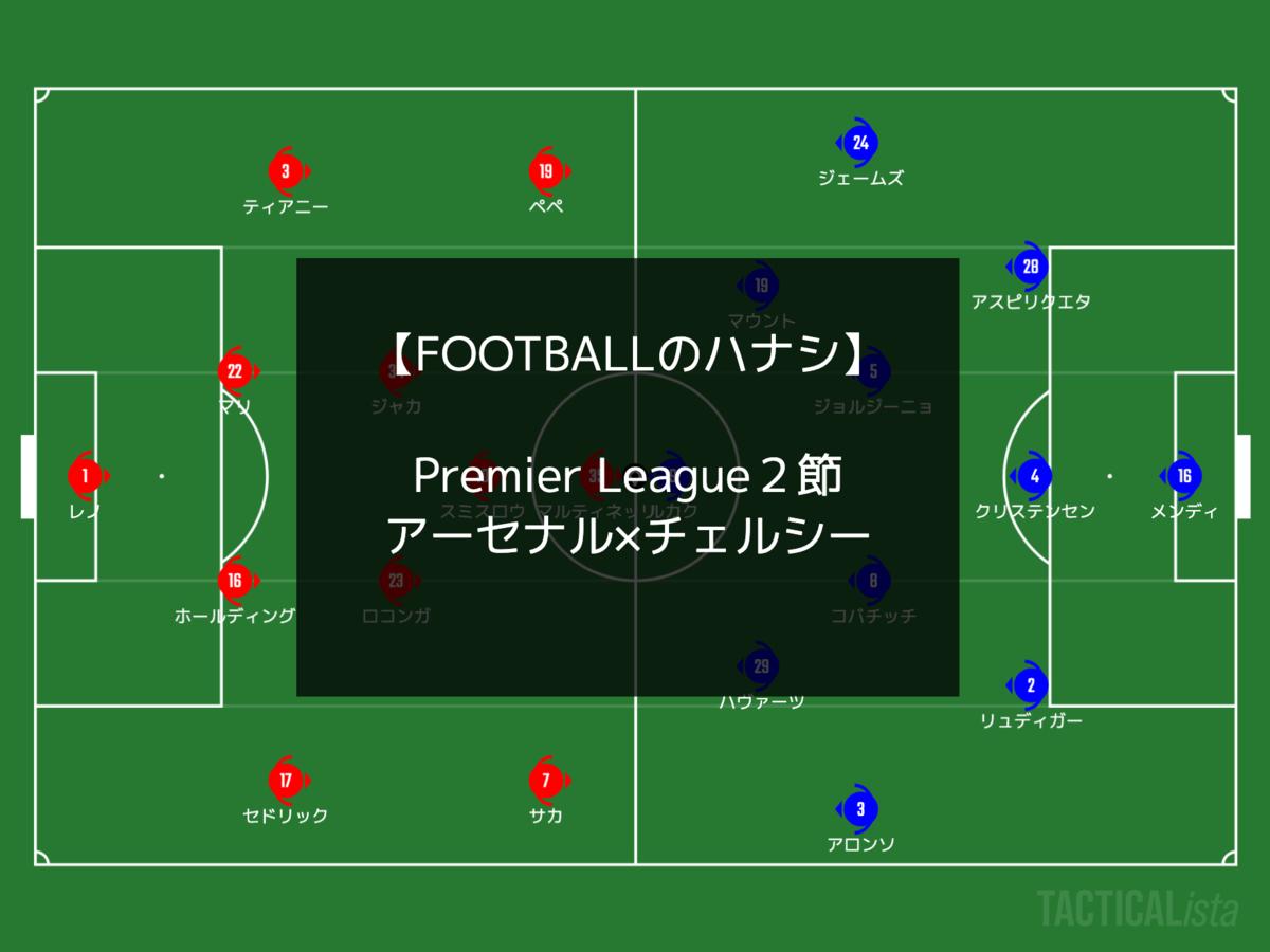 f:id:football-analyst:20210823194953p:plain