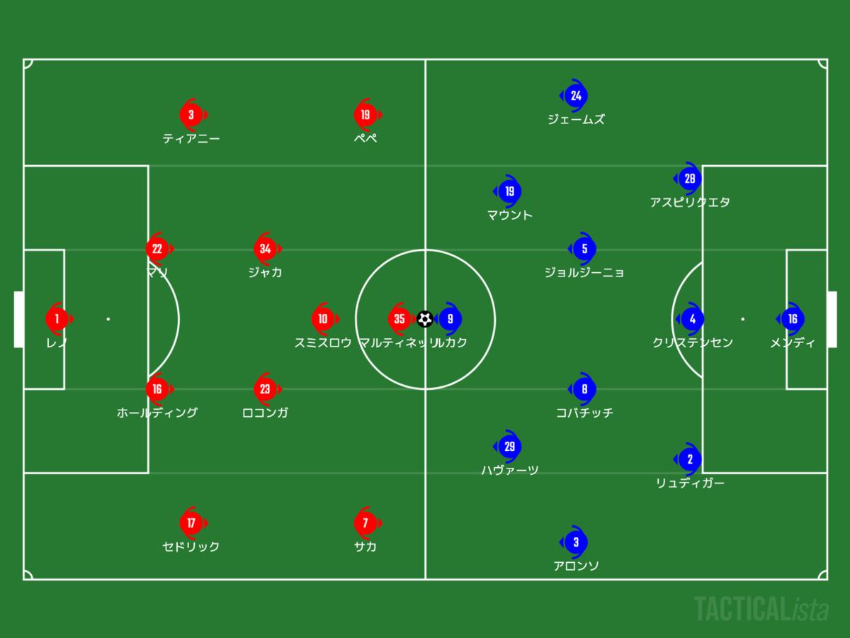 f:id:football-analyst:20210823195516p:plain