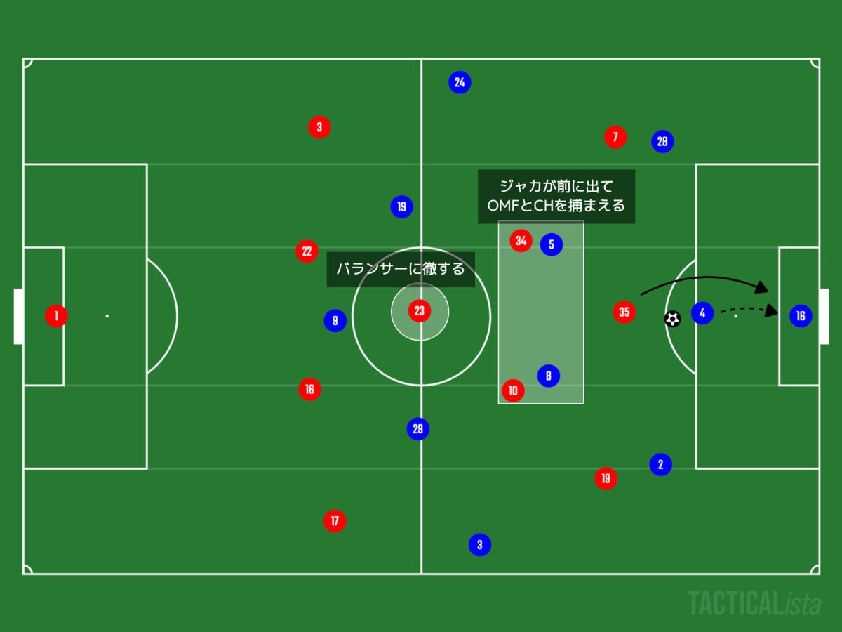 f:id:football-analyst:20210823203327p:plain