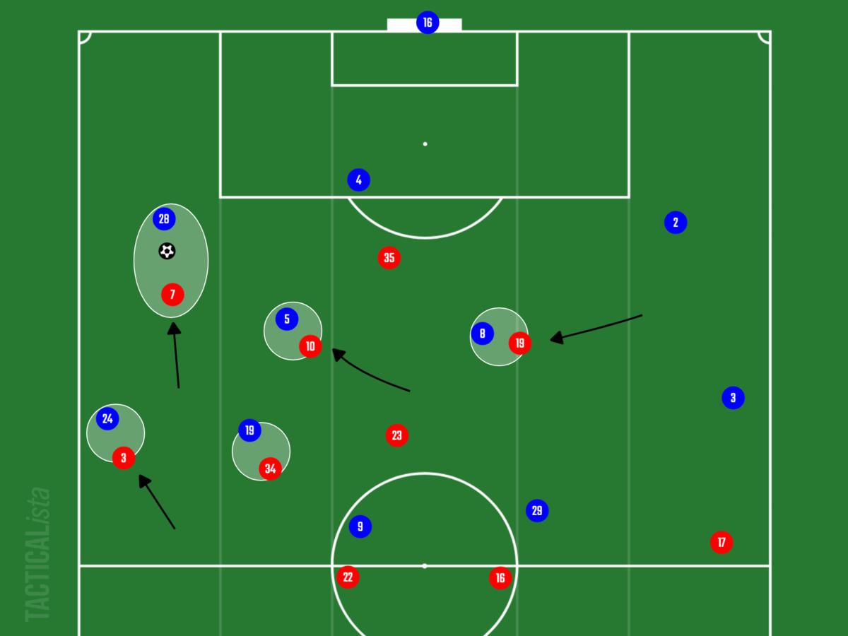 f:id:football-analyst:20210823205356p:plain