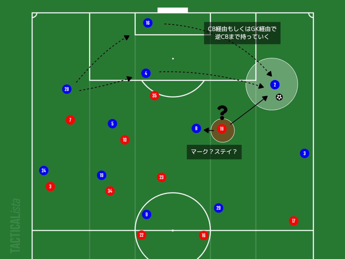 f:id:football-analyst:20210823205603p:plain