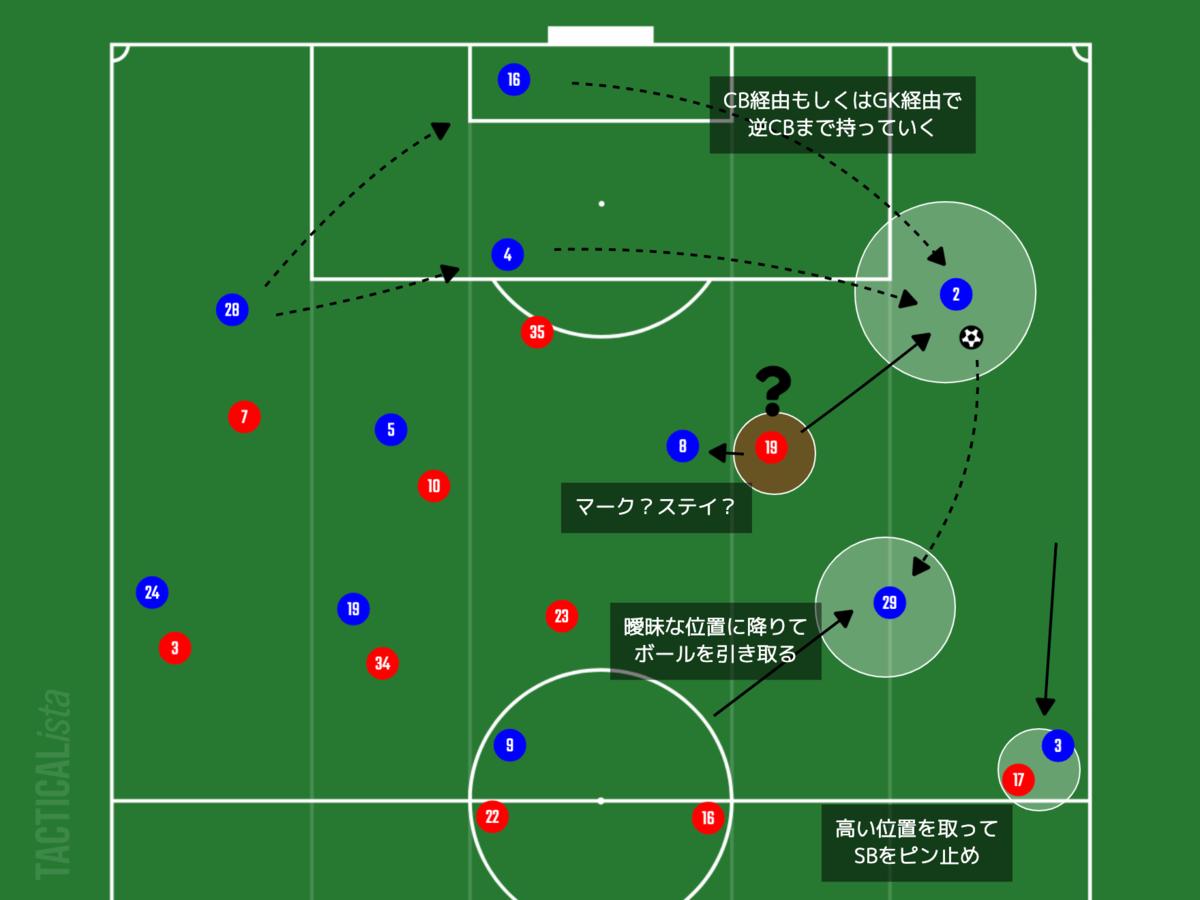f:id:football-analyst:20210823211219p:plain