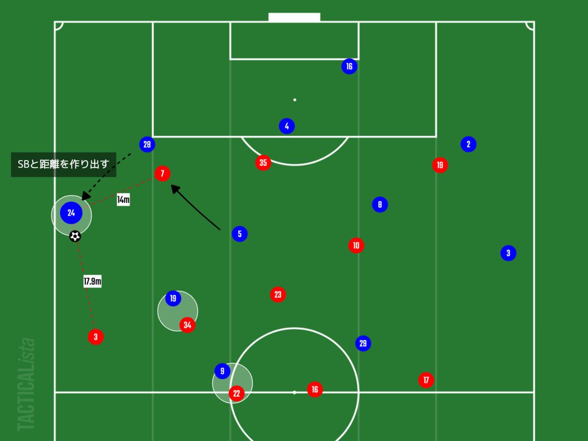 f:id:football-analyst:20210823212351p:plain