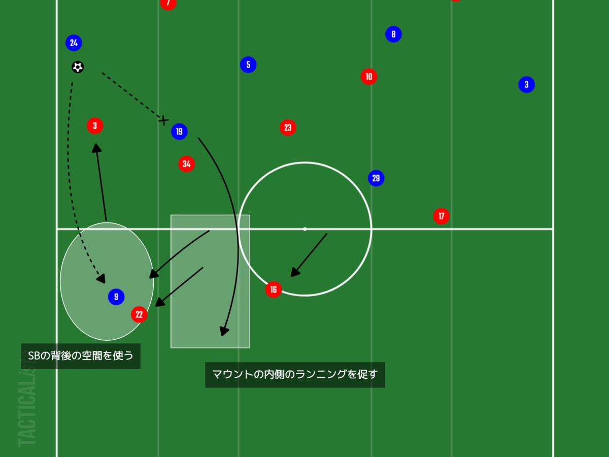 f:id:football-analyst:20210823213052p:plain