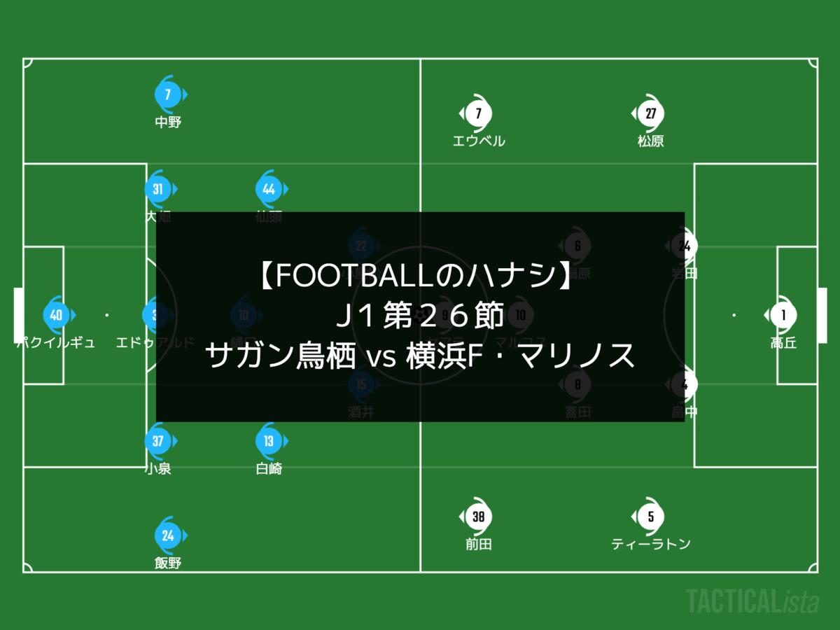 f:id:football-analyst:20210826121620p:plain