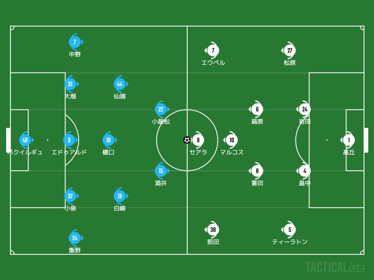 f:id:football-analyst:20210826121842p:plain