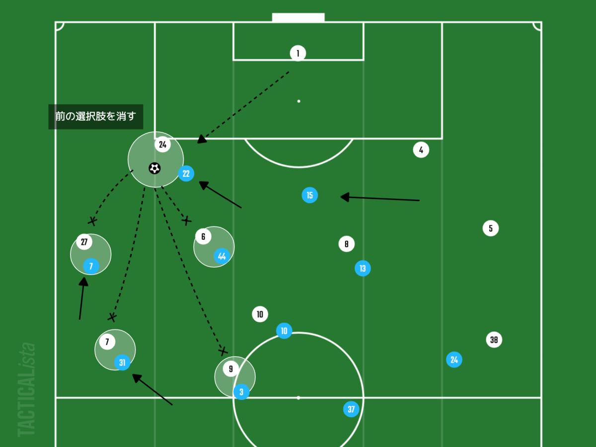 f:id:football-analyst:20210826124601p:plain