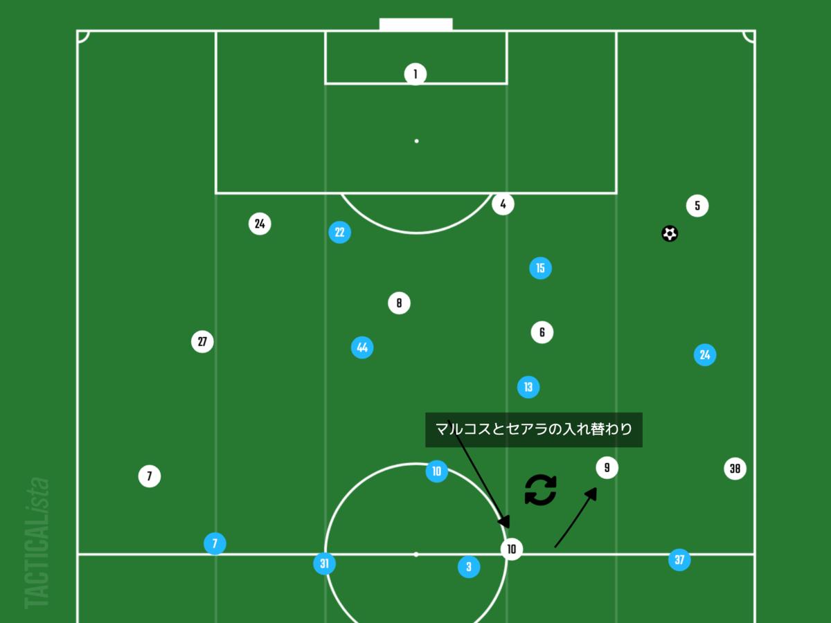 f:id:football-analyst:20210826141226p:plain
