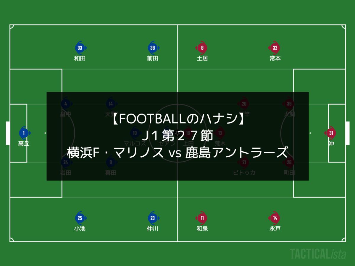 f:id:football-analyst:20210829081154p:plain